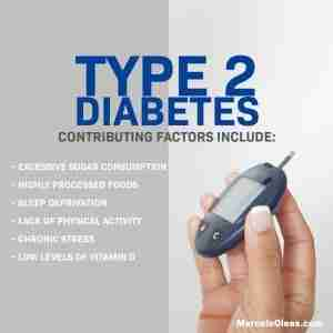 Type 2 Diabetes Contributing Factors