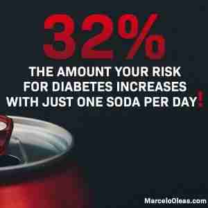 One soda per day increase diabetes risk by 32%